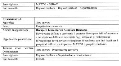 20200203-MATTM-prescrizione-ferrovia-Alcantara-Randazzo