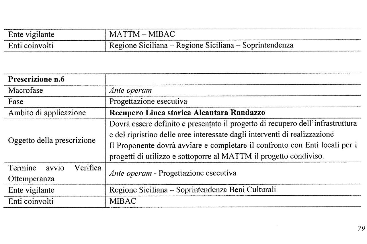 Ferrovia Alcantara-Randazzo, le prescrizioni per il progetto di riapertura al servizio viaggiatori